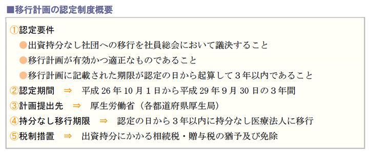移行計画の認定制度概要