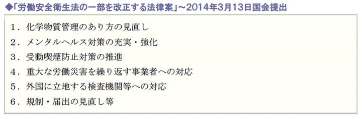「労働安全衛生法の一部を改正する法律案」~2014年3月13日国会提出