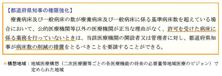都道府県知事の権限強化