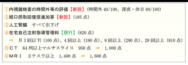 その他よく算定される項目のうち要件・点数等が変わった項目