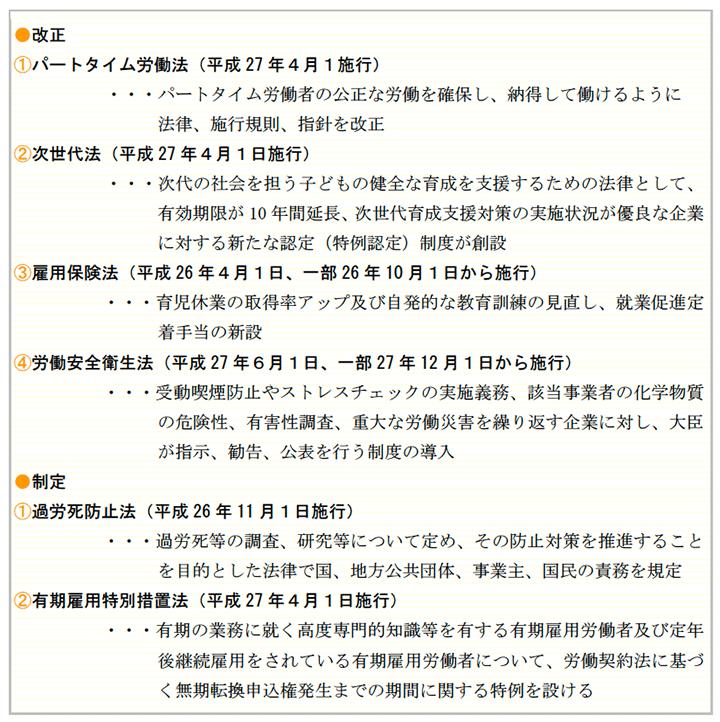 労働法に関する改正および制定について