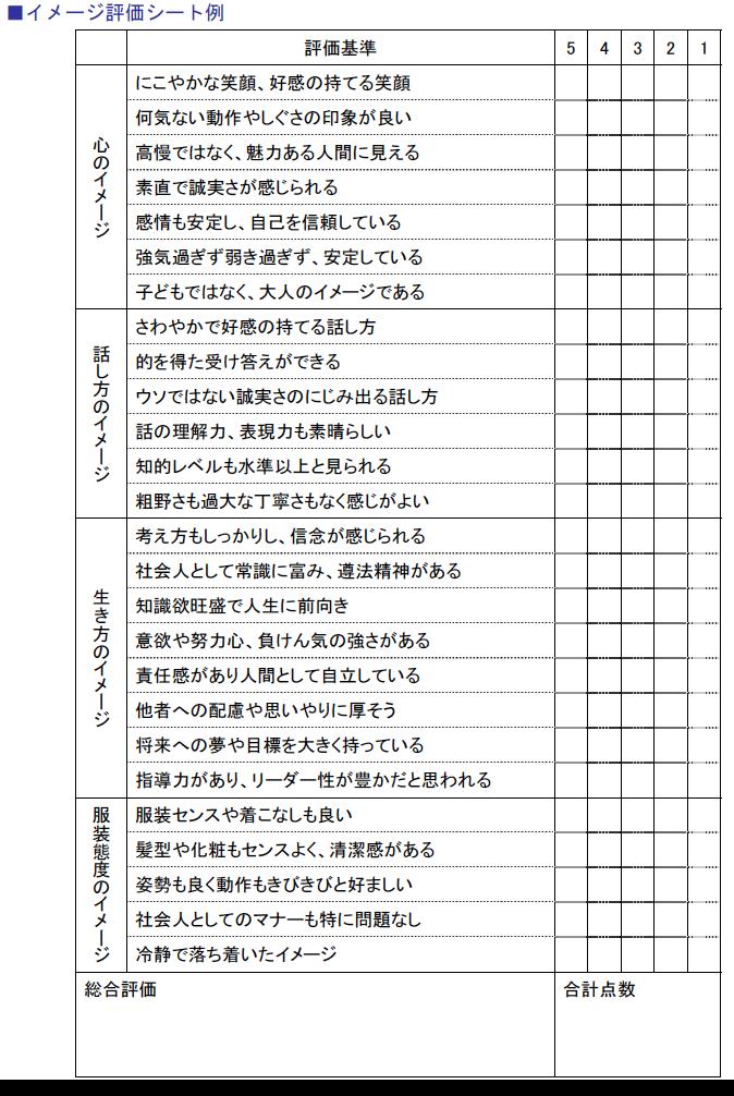 イメージ評価シート例