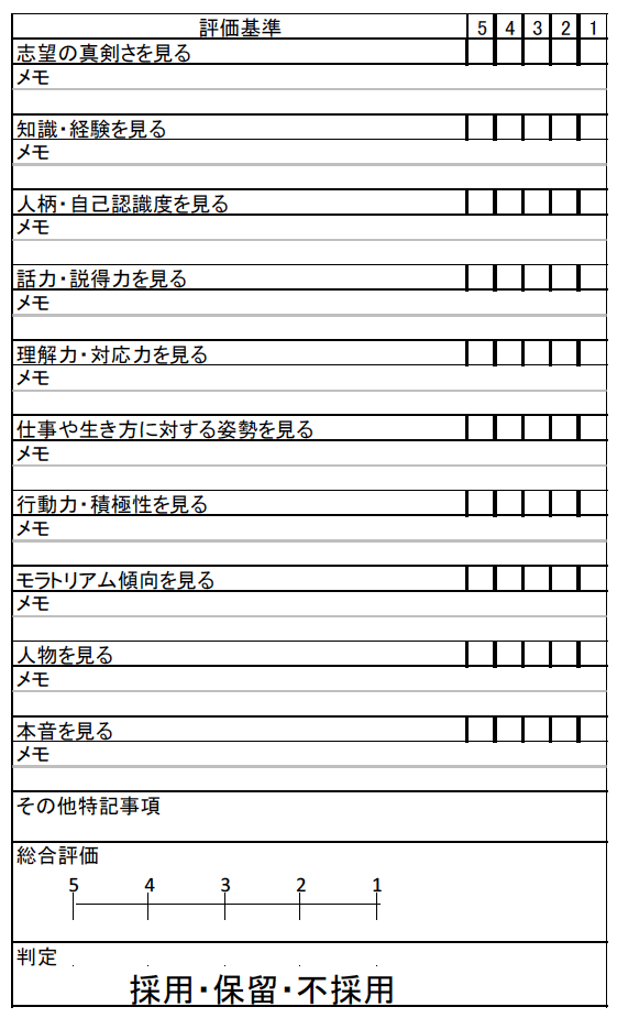 正社員版 評価シート例