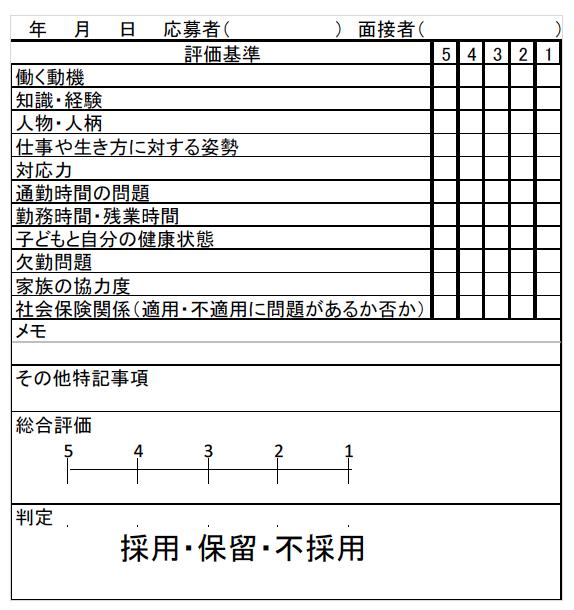 パート・アルバイト採用の評価シート例