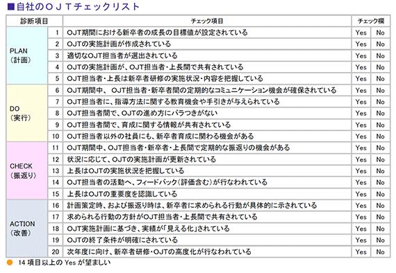 自社のOJTチェックリスト