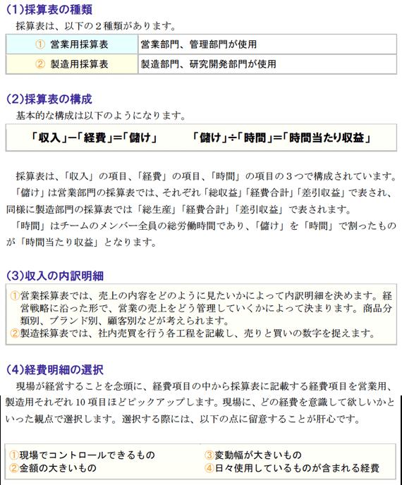 採算表のコンセプトチーム採算表のイメージ