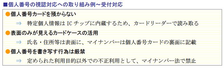 個人番号の視認対応への取り組み例~受付対応