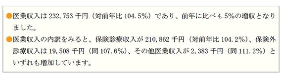 医業収入分析 優良法人(医業収入上位20%)