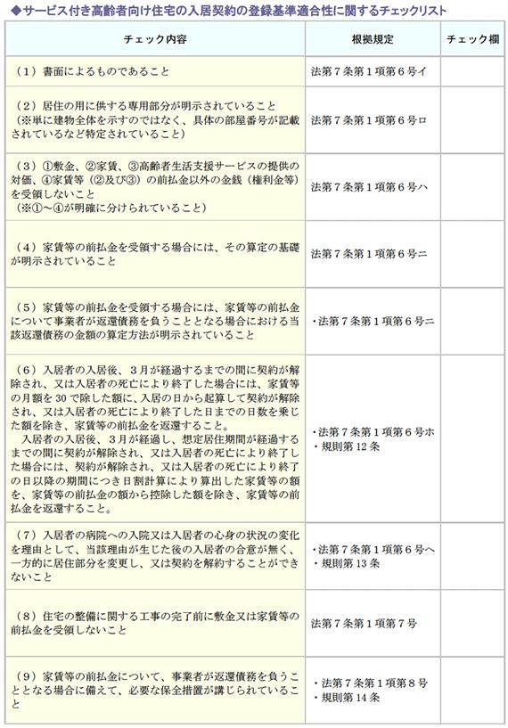 サービス付き高齢者向け住宅の入居契約の登録基準適合性に関するチェックリスト