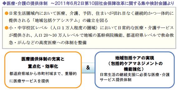 医療・介護の提供体制 ~2011年6月2日第10回社会保障改革に関する集中検討会議より