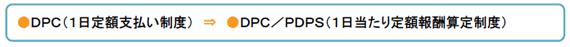 DPC(1日定額支払い制度) ⇒ DPC/PDPS(1日当たり定額報酬算定制度)