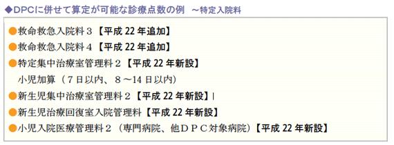 DPCに併せて算定が可能な診療点数の例