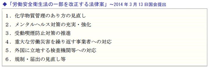 「労働安全衛生法の一部を改正する法律案」~2014 年3 月13 日国会提出