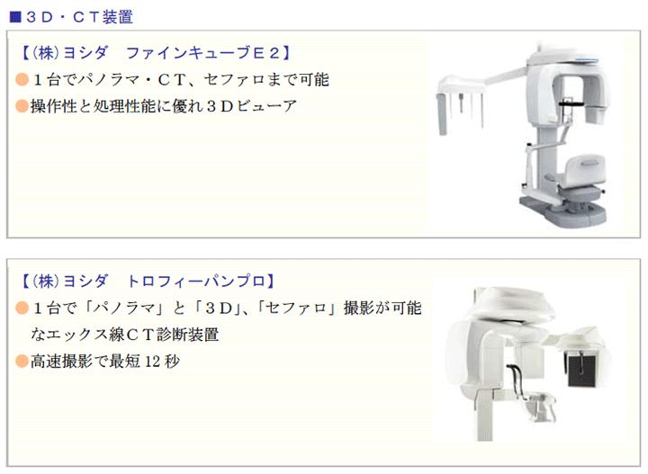 3D・CT装置