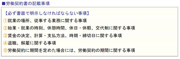 労働契約書の記載事項
