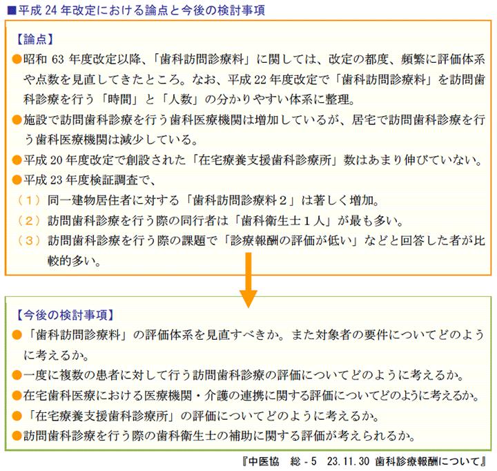 平成24年改定における論点と今後の検討事項