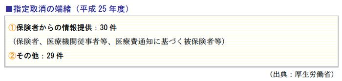 指定取消の端緒(平成25年度)