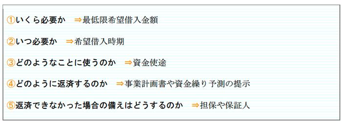融資審査における留意点