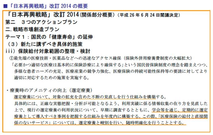 「日本再興戦略」改訂2014の概要