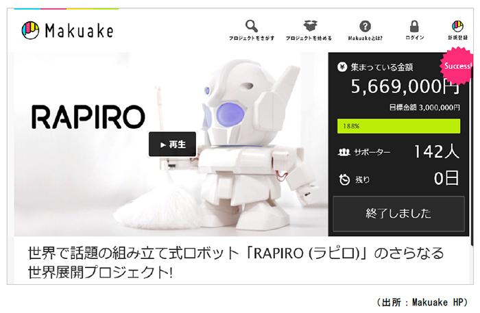 クラウドファンディングで誕生したロボット