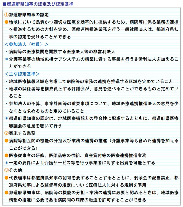 都道府県知事の認定及び認定基準