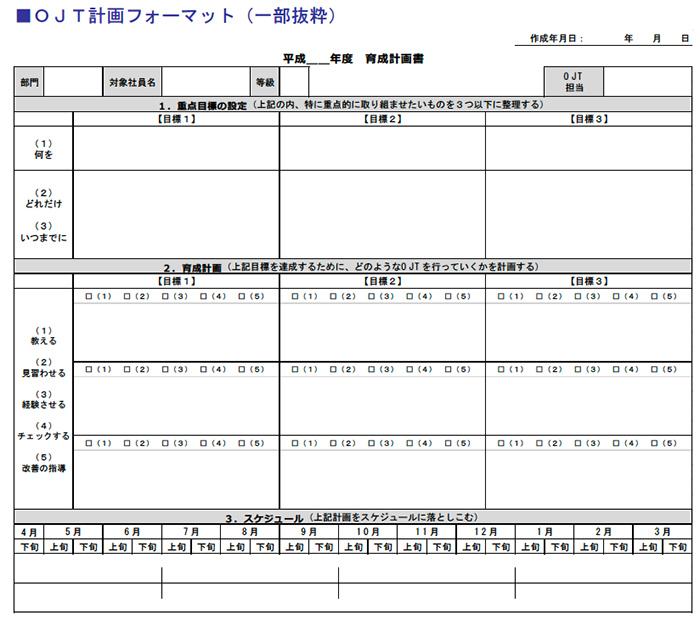 OJT計画フォーマット(一部抜粋)