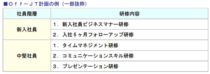 Off-JT計画の例(一部抜粋)