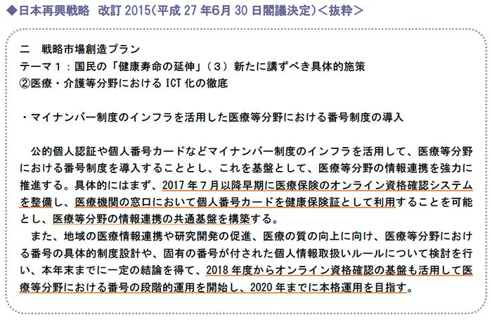 日本再興戦略 改訂2015