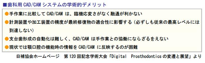 歯科用CAD/CAMシステムの学術的デメリット