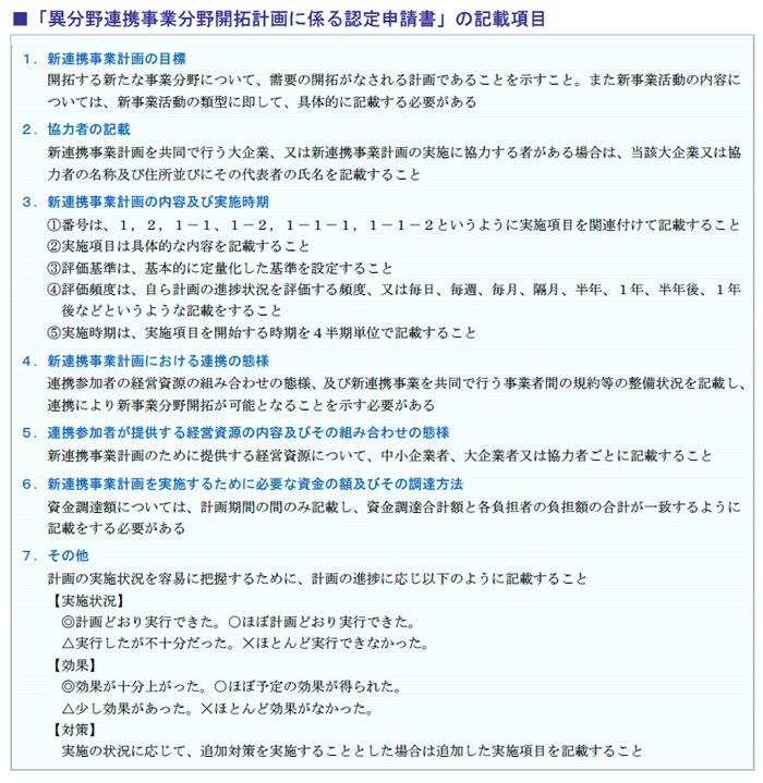 「異分野連携事業分野開拓計画に係る認定申請書」の記載項目