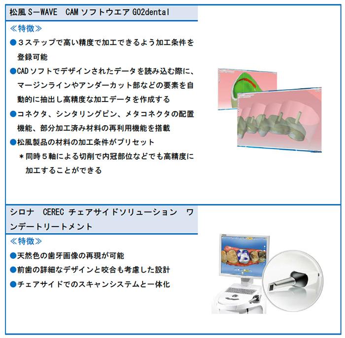 設計装置(CAD)