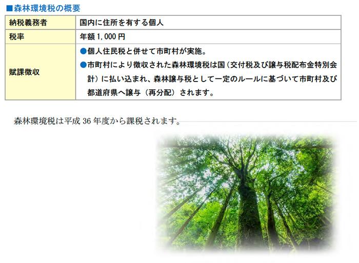 森林環境税の概要