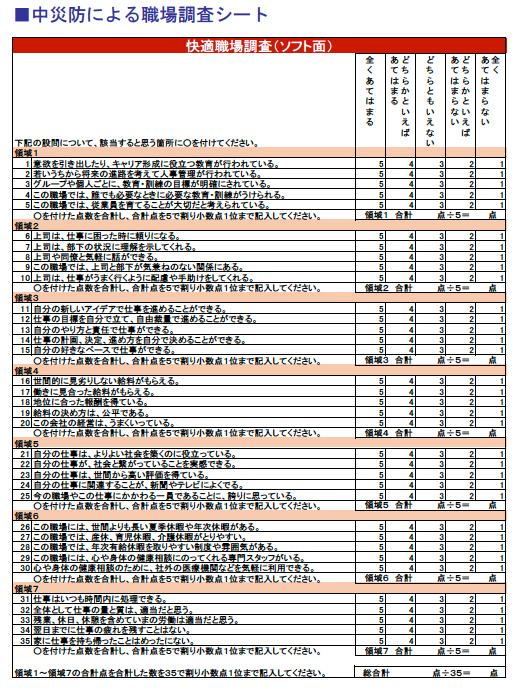 中災防による職場調査シート