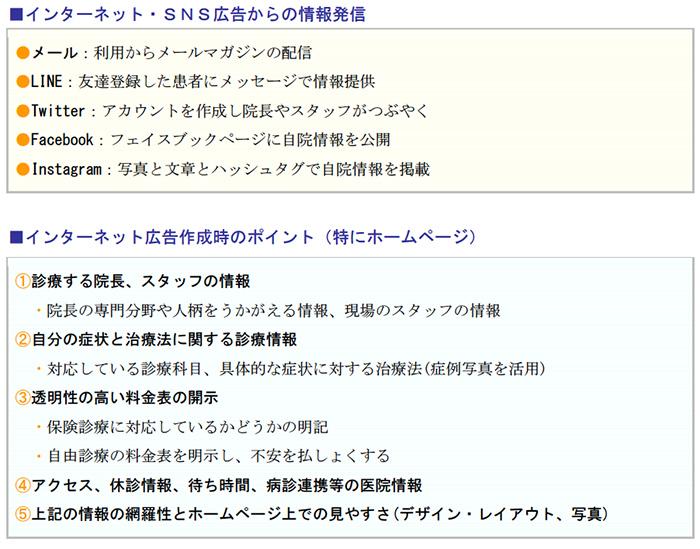 インターネット・SNS広告からの情報発信、インターネット広告作成時のポイント(特にホームページ)