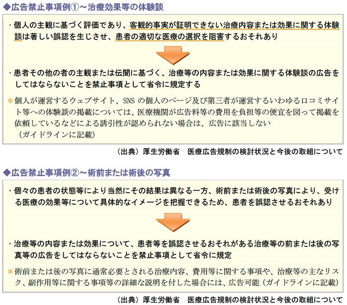 広告禁止事項例~治療効果等の体験談、術前または術後の写真