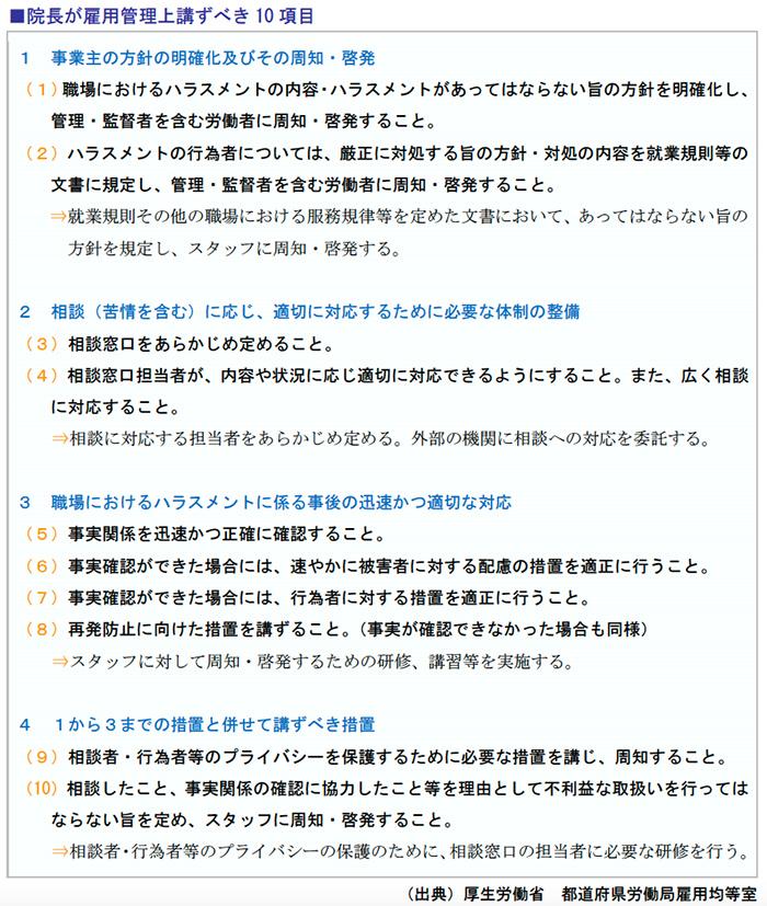 院長が雇用管理上講ずべき10項目