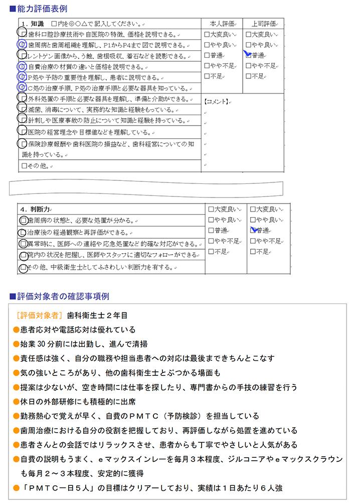 能力評価表例、評価対象者の確認事項例