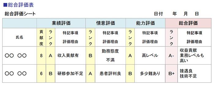 総合評価表