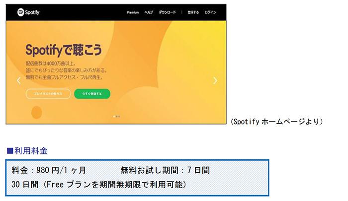 音楽配信サービス「Spotify」