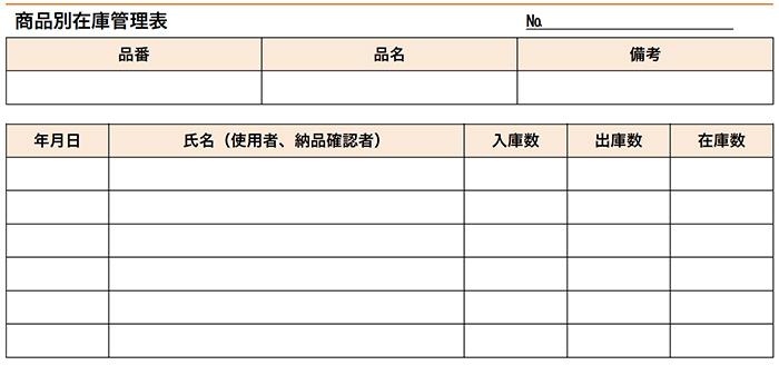 商品別在庫管理表