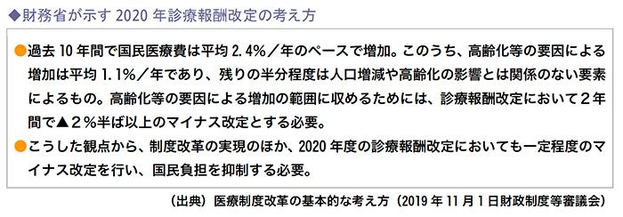 財務省が示す2020年診療報酬改定の考え方