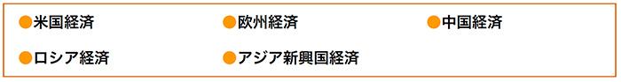 日本経済を取り巻く海外経済の動向