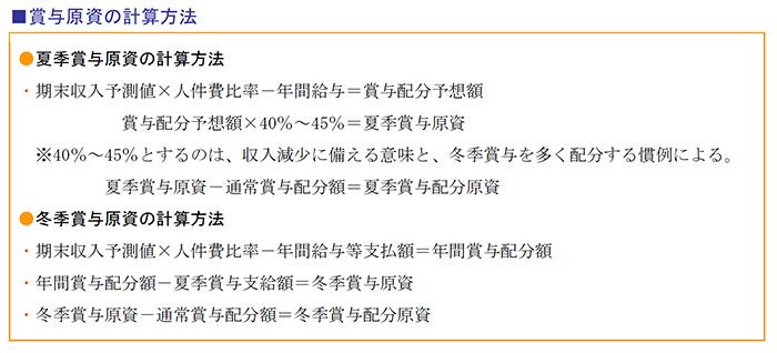 賞与原資の計算方法