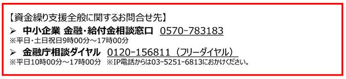 信用保証付融資における保証料・利子減免(民間金融機関)