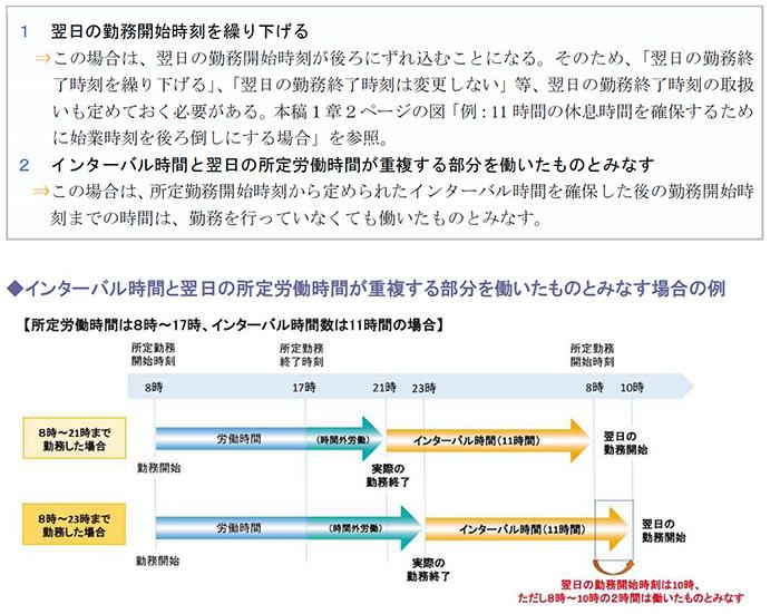 インターバル時間と翌日の所定労働時間が重複する部分を働いたものとみなす場合の例