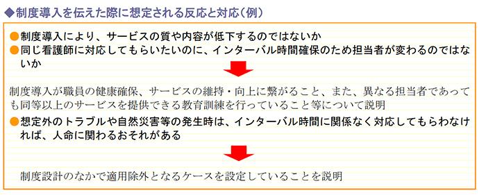 制度導入を伝えた際に想定される反応と対応(例)