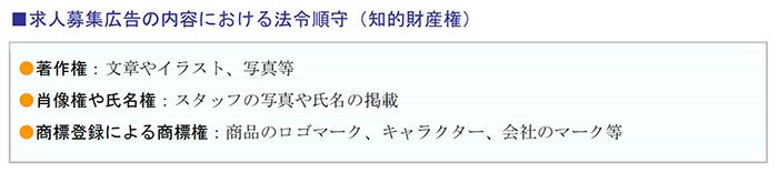 求人募集広告の内容における法令順守(知的財産権)
