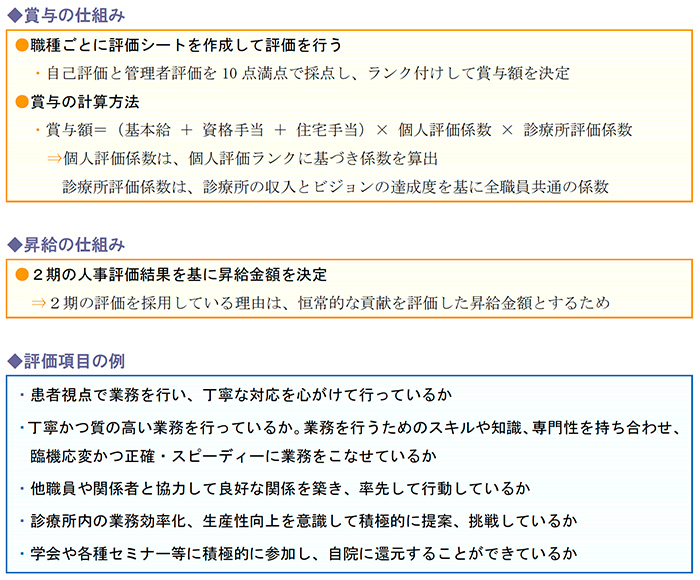 賞与の仕組み、昇給の仕組み、評価項目の例