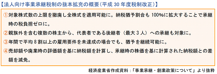 法人向け事業承継税制の抜本拡充の概要(平成30年度税制改正)