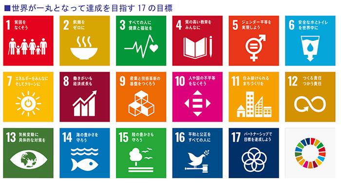 世界が一丸となって達成を目指す17の目標